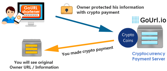 payments buynow